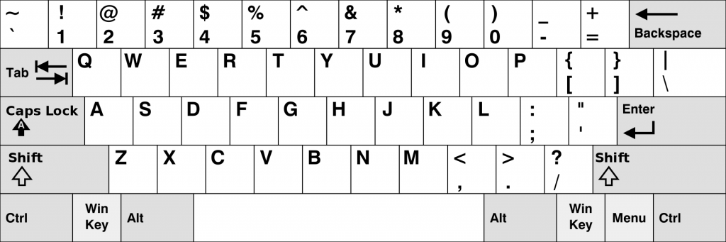 Image showing QWERTY keyboard with key placement